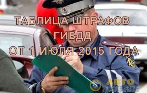 tablica-shtrafov-gibdd-ot-1-iyulya-2015-goda
