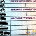 Видео: введены новые водительские права