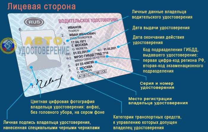 водительские права с знаком as