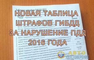 tablica-shtrafov-gibdd-ot-15-yanvarya-2016