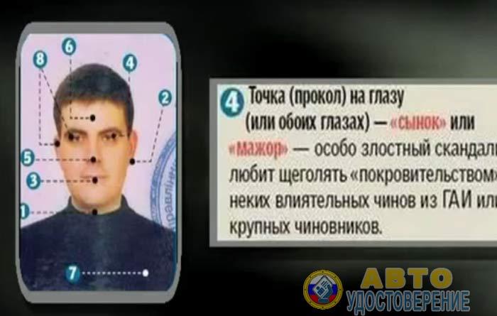 video-tajnye-metki-na-voditelskix-pravax