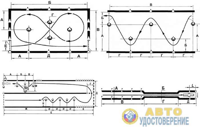 Новые упражнения при экзамене на автодроме - категории «А», «М», «А1»