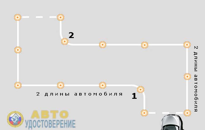 povoroty-na-90-gradusov-1