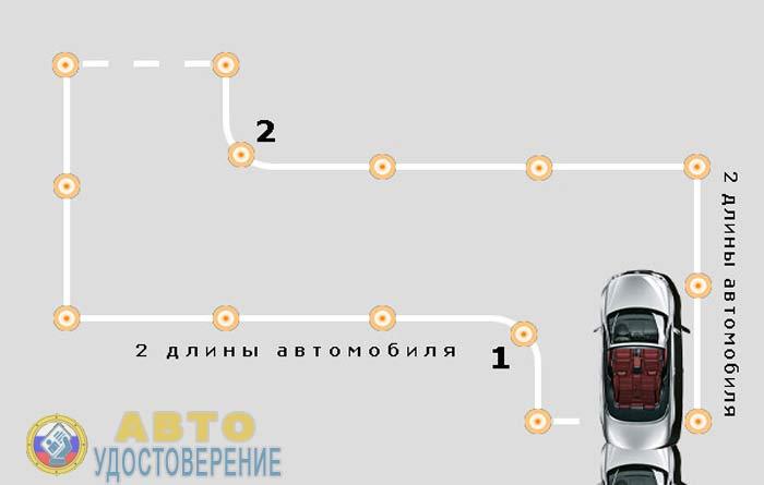 Как правильно выполнять повороты на 90 градусов - шаг 1