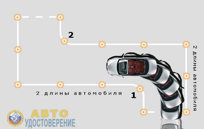 Как правильно выполнять повороты на 90 градусов - шаг 2