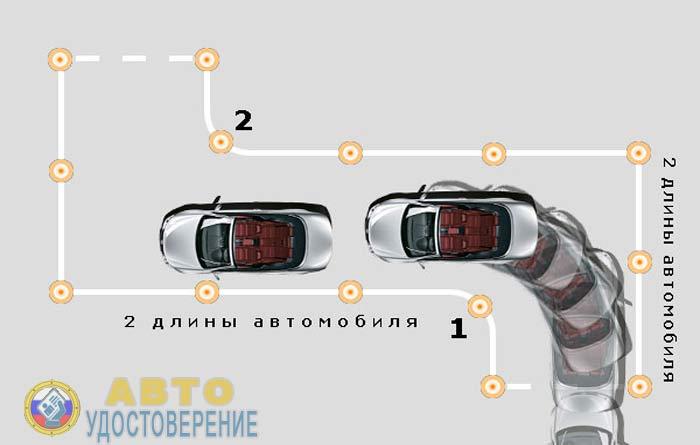 Как правильно выполнять повороты на 90 градусов - шаг 3