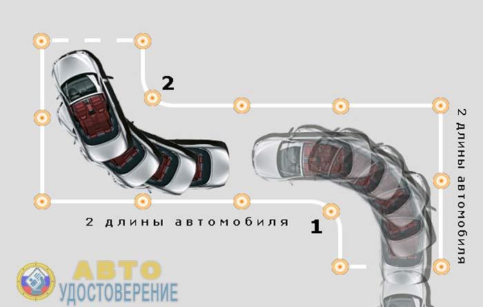 Как правильно выполнять повороты на 90 градусов - шаг 4