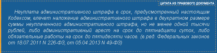 Часть 1 статьи 20.25 КоАП РФ