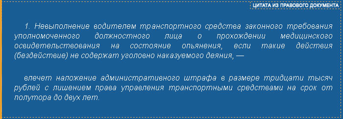 ст.12.26 КоАП, ч.1 - цитата из правового документа