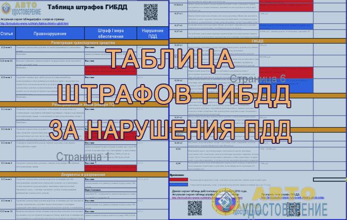 Новая таблица штрафов ГИБДД