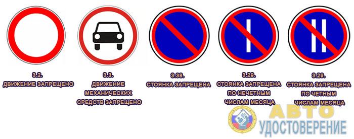 Дорожные знаки, действие которых не распространяется на инвалидов.