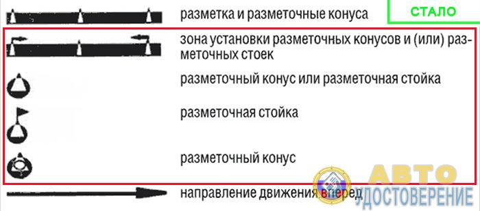 Специальные изображения разметочного конуса