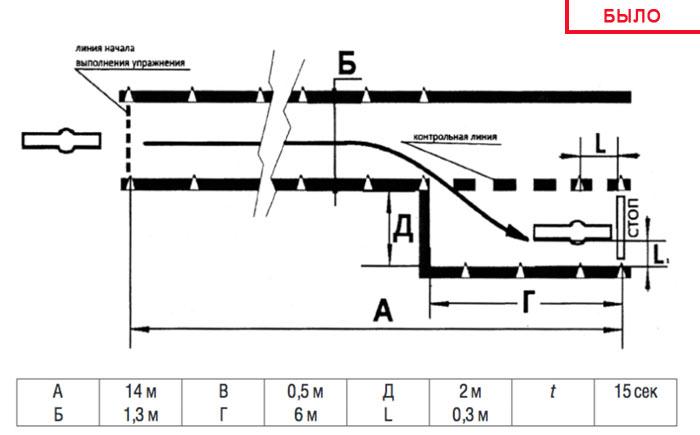 Схема упражнения - Остановка для высадки пассажиров - бывшая версия