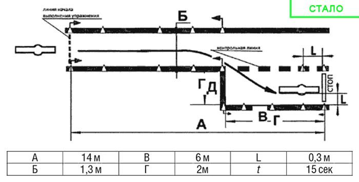 Схема упражнения - Остановка для высадки пассажиров - новая версия