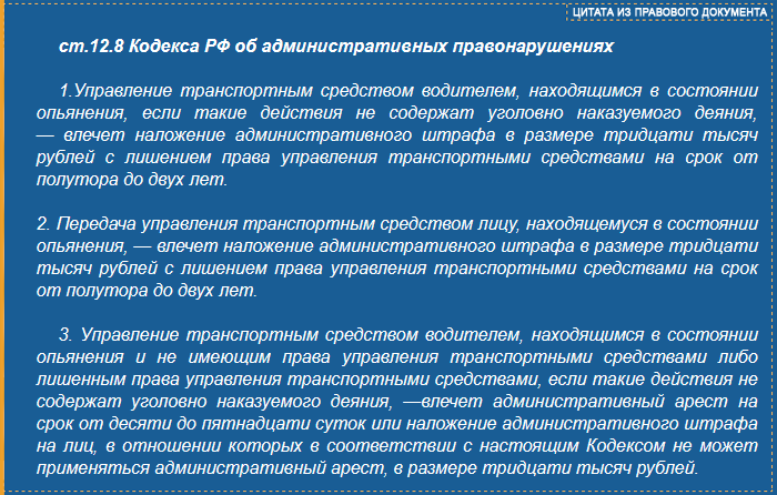 КоАП РФ статья 12.8