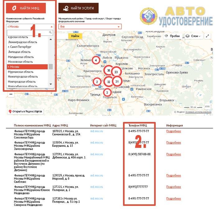 Информация о всех контактных данных на официальном сайте МФЦ