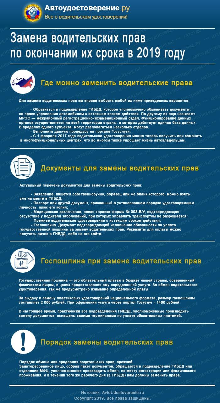 Изображение - Как обменять права водительские zamena-voditelskogo-udostovereniya-po-okonchanii-sroka-info