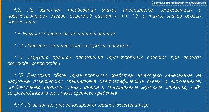 Цитата из правового документа - штрафные баллы на экзамене